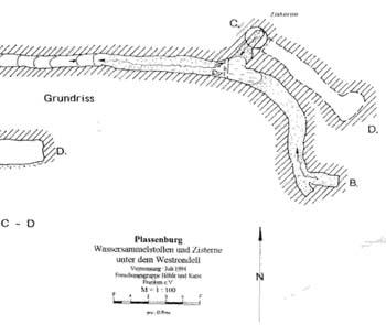 Wasserstollen Plassenburg