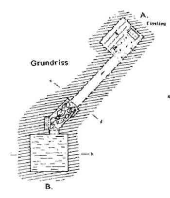 Zisterne Plassenburg